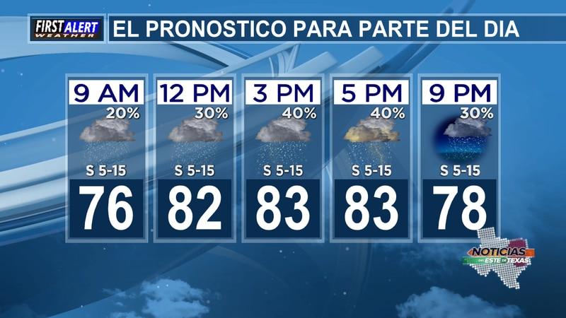 Lluvias y chubascos hoy con máximos de mediados a los 80 superiores.